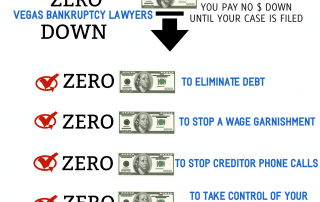 infographic zero down bankruptcy program