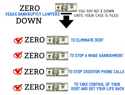 "Las Vegas Bankruptcy Attorneys Offers ""Zero Down Bankruptcy Filings"""