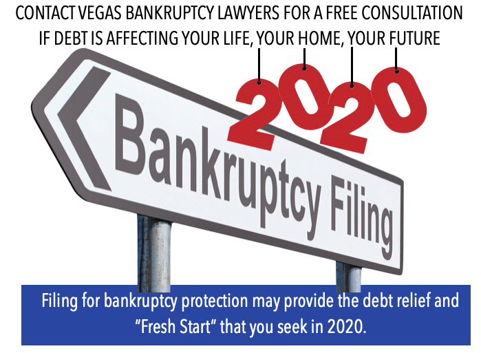 Filing bankruptcy in 2020 blog